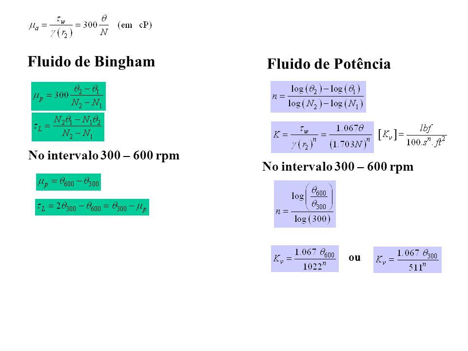 Fluido de Bingham Fluido de Potência No intervalo 300 – 600 rpm ou