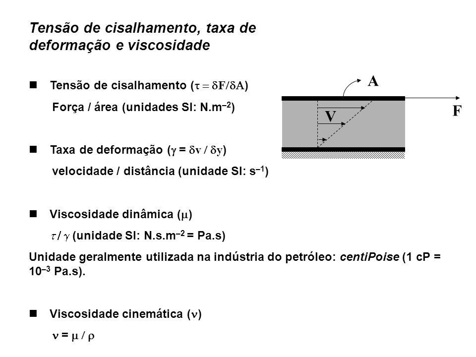 Tensão de cisalhamento, taxa de deformação e viscosidade Tensão de cisalhamento ( F ) Força / área (unidades SI: N.m –2 ) Taxa de deformação ( = v y ) velocidade / distância (unidade SI: s –1 ) Viscosidade dinâmica ( ) (unidade SI: N.s.m –2 = Pa.s) Unidade geralmente utilizada na indústria do petróleo: centiPoise (1 cP = 10 –3 Pa.s).