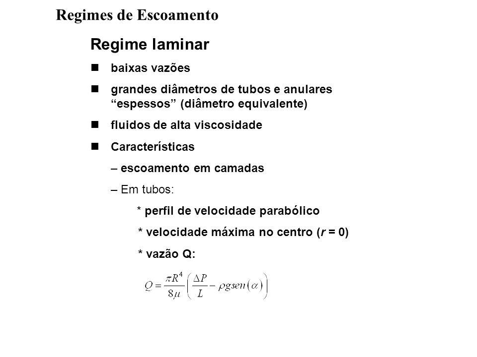 Raio hidráulico (raio equivalente): Para tubo Para anular Diâmetro equivalente As equações para escoamento no interior de tubos podem ser aplicadas a outras formas de condutos