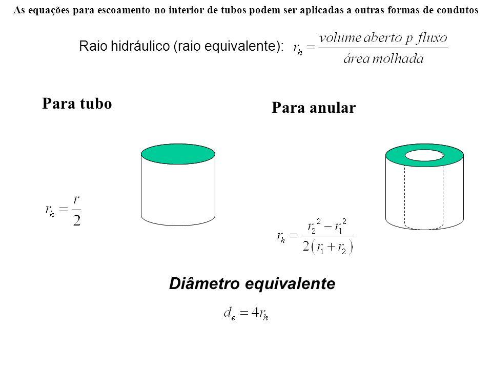 Regime turbulento altas vazões pequenos diâmetros de tubos e anulares estreitos fluidos de baixa viscosidade Características – partículas movem-se sem direção preferencial – perfil plano em tubos