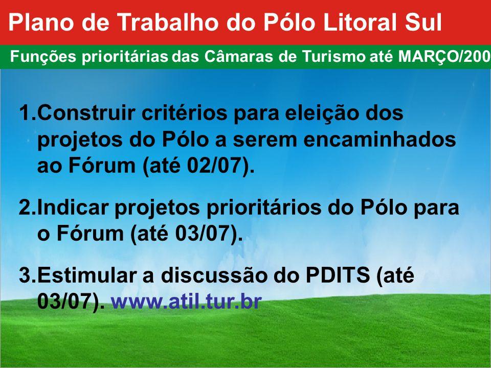 Plano de Trabalho do Pólo Litoral Sul Funções prioritárias das Câmaras de Turismo até MARÇO/2007 1.Construir critérios para eleição dos projetos do Pólo a serem encaminhados ao Fórum (até 02/07).