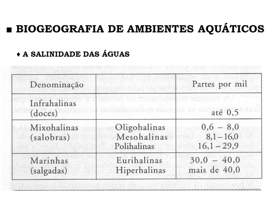 A SALINIDADE DAS ÁGUAS BIOGEOGRAFIA DE AMBIENTES AQUÁTICOS