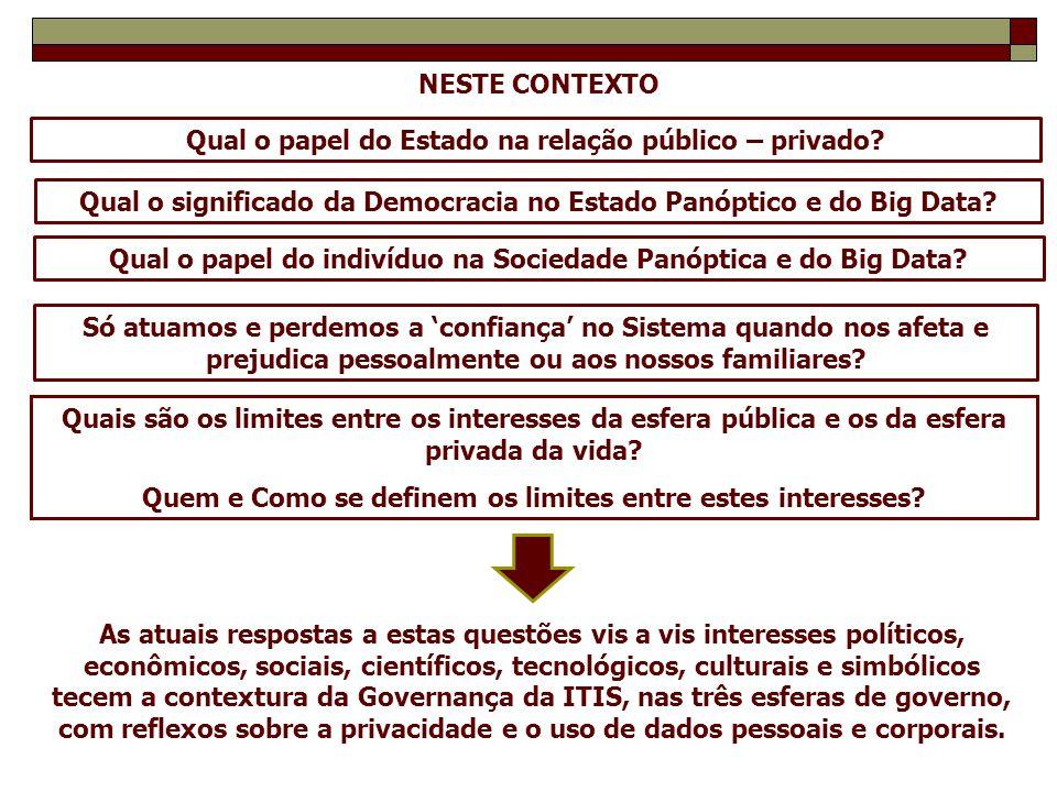 Quais são os limites entre os interesses da esfera pública e os da esfera privada da vida? Quem e Como se definem os limites entre estes interesses? Q
