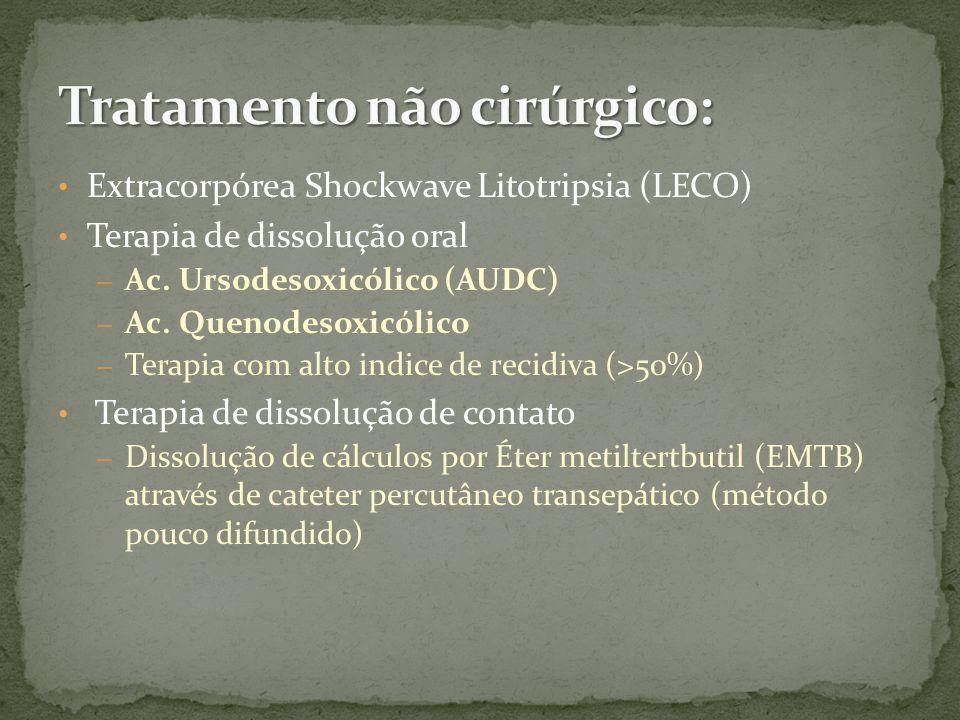 Extracorpórea Shockwave Litotripsia (LECO) Terapia de dissolução oral – Ac.