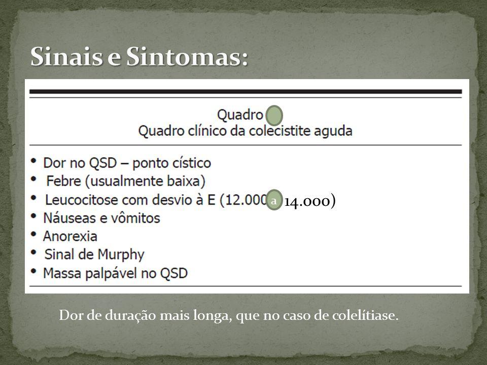 14.000) a Dor de duração mais longa, que no caso de colelítiase.