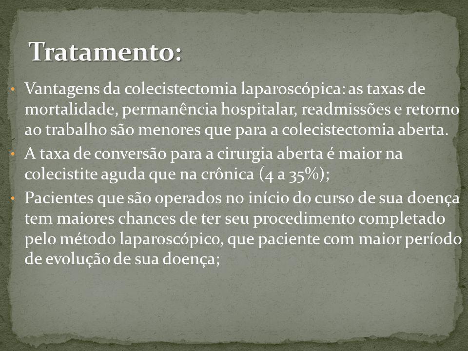 Vantagens da colecistectomia laparoscópica: as taxas de mortalidade, permanência hospitalar, readmissões e retorno ao trabalho são menores que para a colecistectomia aberta.