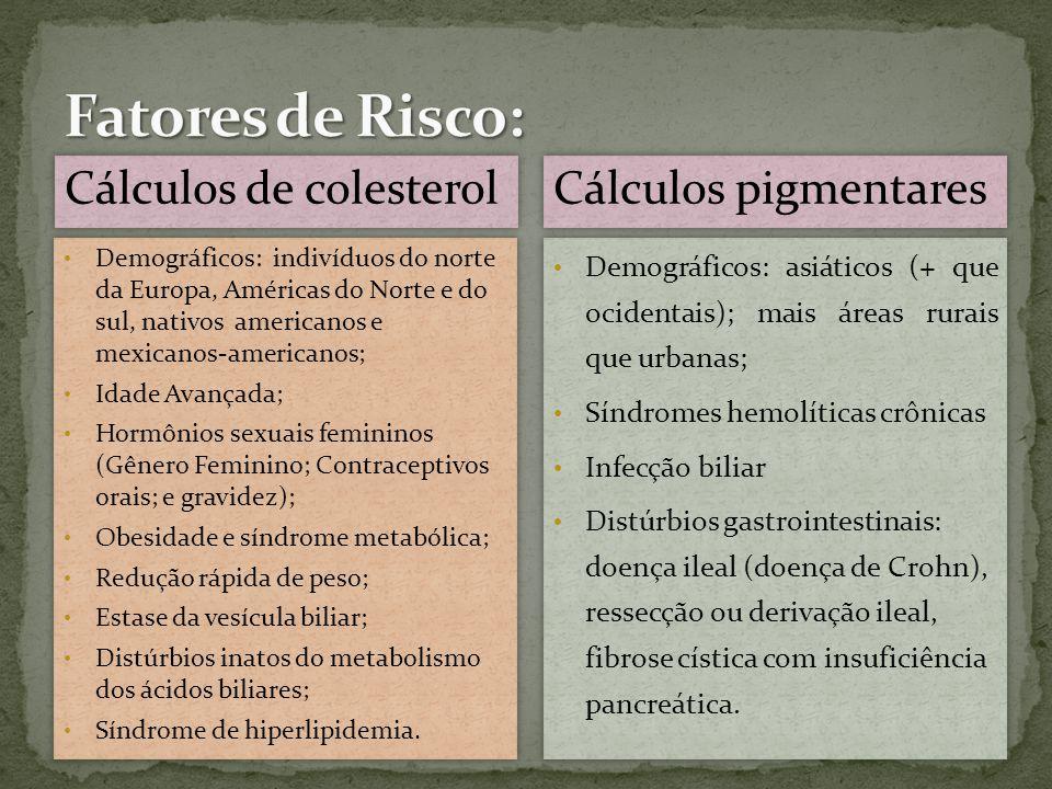 Demográficos: indivíduos do norte da Europa, Américas do Norte e do sul, nativos americanos e mexicanos-americanos; Idade Avançada; Hormônios sexuais femininos (Gênero Feminino; Contraceptivos orais; e gravidez); Obesidade e síndrome metabólica; Redução rápida de peso; Estase da vesícula biliar; Distúrbios inatos do metabolismo dos ácidos biliares; Síndrome de hiperlipidemia.