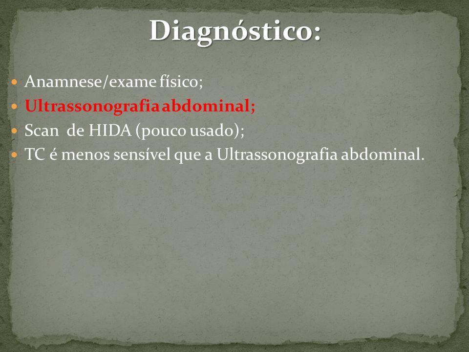 Diagnóstico: Anamnese/exame físico; Ultrassonografia abdominal; Scan de HIDA (pouco usado); TC é menos sensível que a Ultrassonografia abdominal.