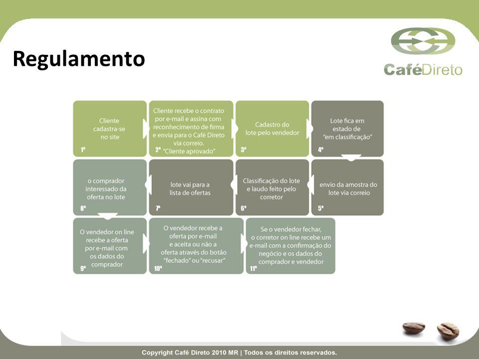 COMO COMPRAR Amostra Enviada Assim que o comprador receber a amostra, deverá confirmar se a amostra condiz com o laudo emitido pelo Café Direto.