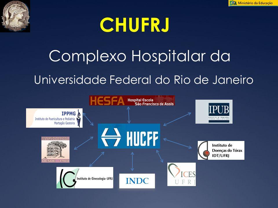 CHUFRJ Complexo Hospitalar da Universidade Federal do Rio de Janeiro INDC