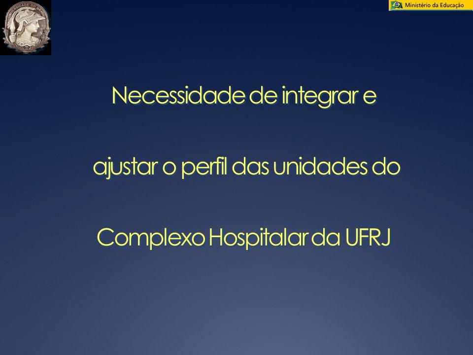 Necessidade de integrar e ajustar o perfil das unidades do Complexo Hospitalar da UFRJ