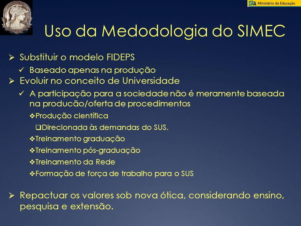 Uso da Medodologia do SIMEC Substituir o modelo FIDEPS Baseado apenas na produção Evoluir no conceito de Universidade A participação para a sociedade não é meramente baseada na producão/oferta de procedimentos Produção científica Direcionada às demandas do SUS.