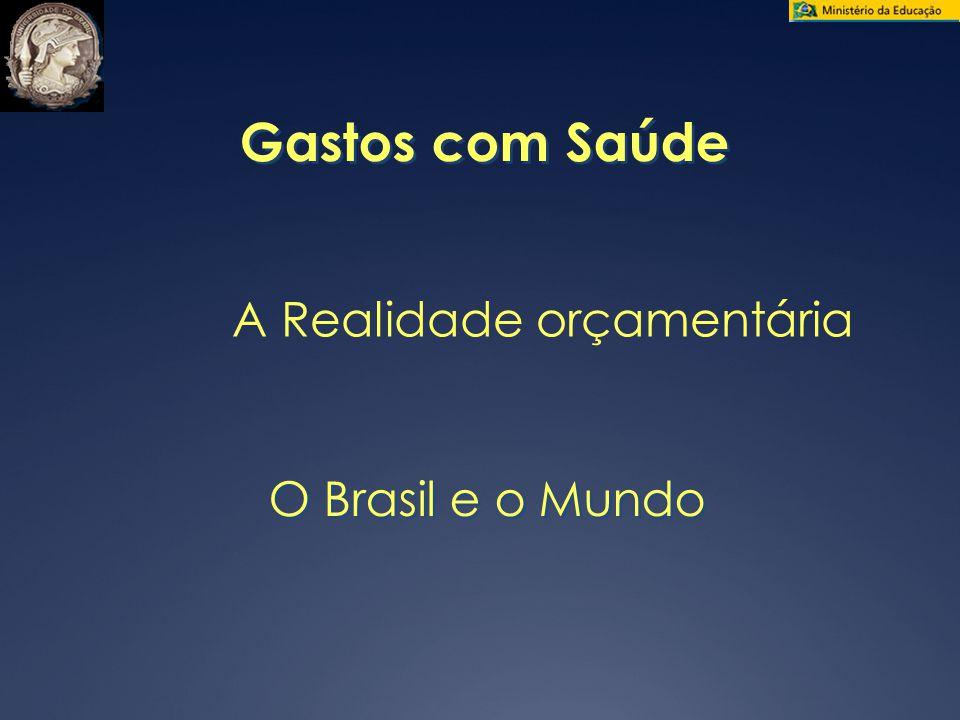 A Realidade orçamentária Gastos com Saúde O Brasil e o Mundo