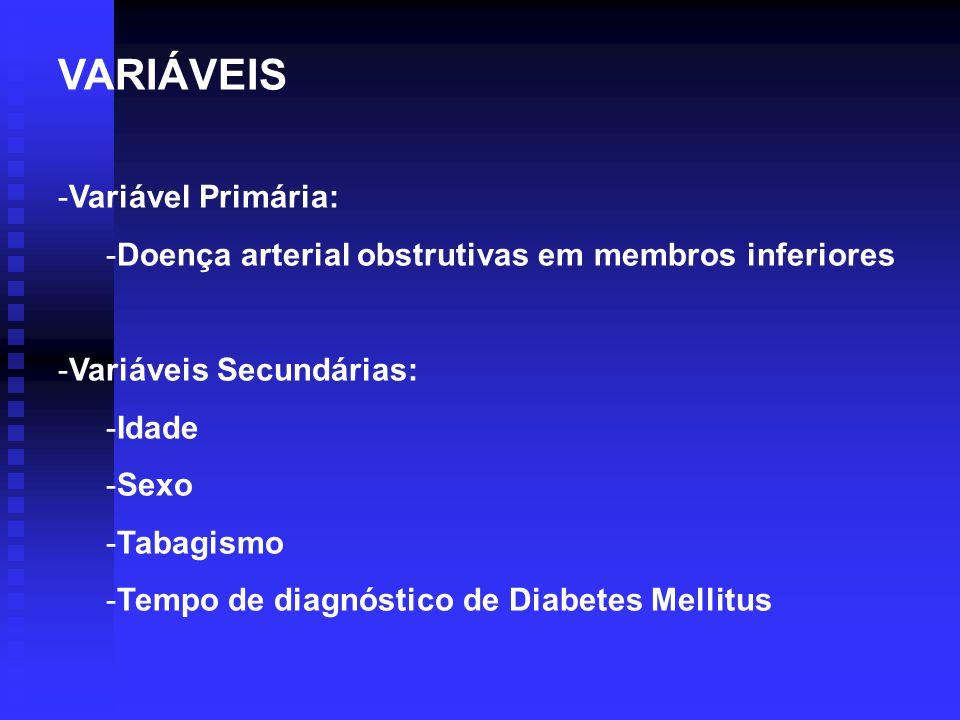 VARIÁVEIS -Variável Primária: -Doença arterial obstrutivas em membros inferiores -Variáveis Secundárias: -Idade -Sexo -Tabagismo -Tempo de diagnóstico