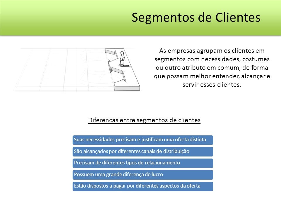 Recomendação: iPadApp: Business Model Toolbox Link: http://itunes.apple.com/us/app/business-model-toolbox/id431605371?mt=8