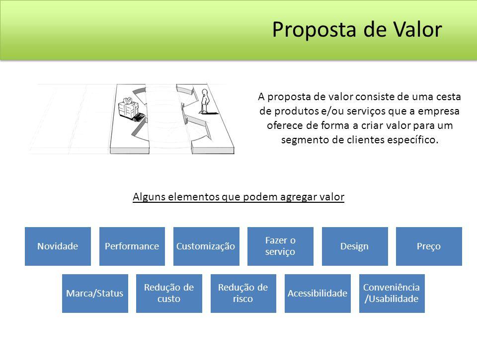 s NovidadePerformanceCustomização Fazer o serviço DesignPreço Marca/Status Redução de custo Redução de risco Acessibilidade Conveniência /Usabilidade