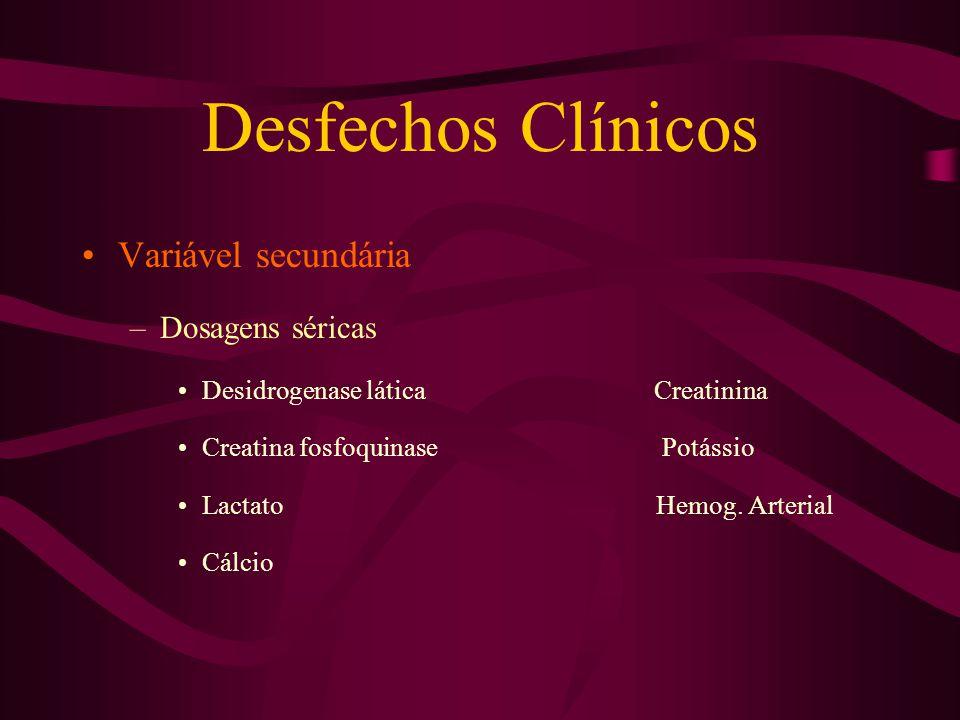 Desfechos Clínicos Variável secundária –Dosagens séricas Desidrogenase lática Creatinina Creatina fosfoquinase Potássio Lactato Hemog. Arterial Cálcio