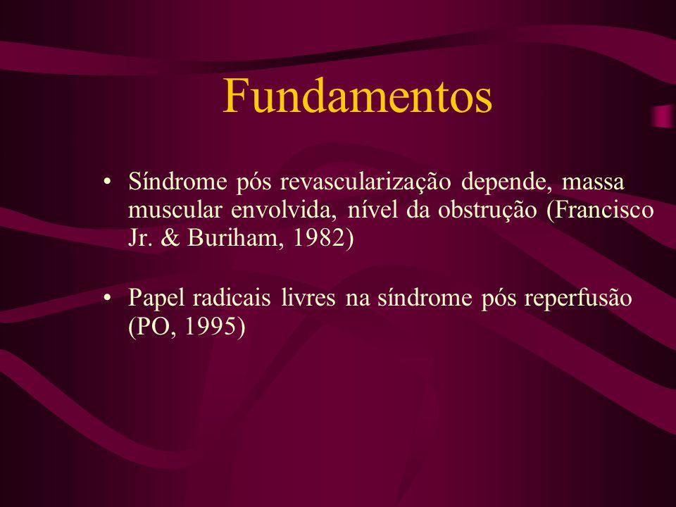 Fundamentos Síndrome pós revascularização depende, massa muscular envolvida, nível da obstrução (Francisco Jr. & Buriham, 1982) Papel radicais livres