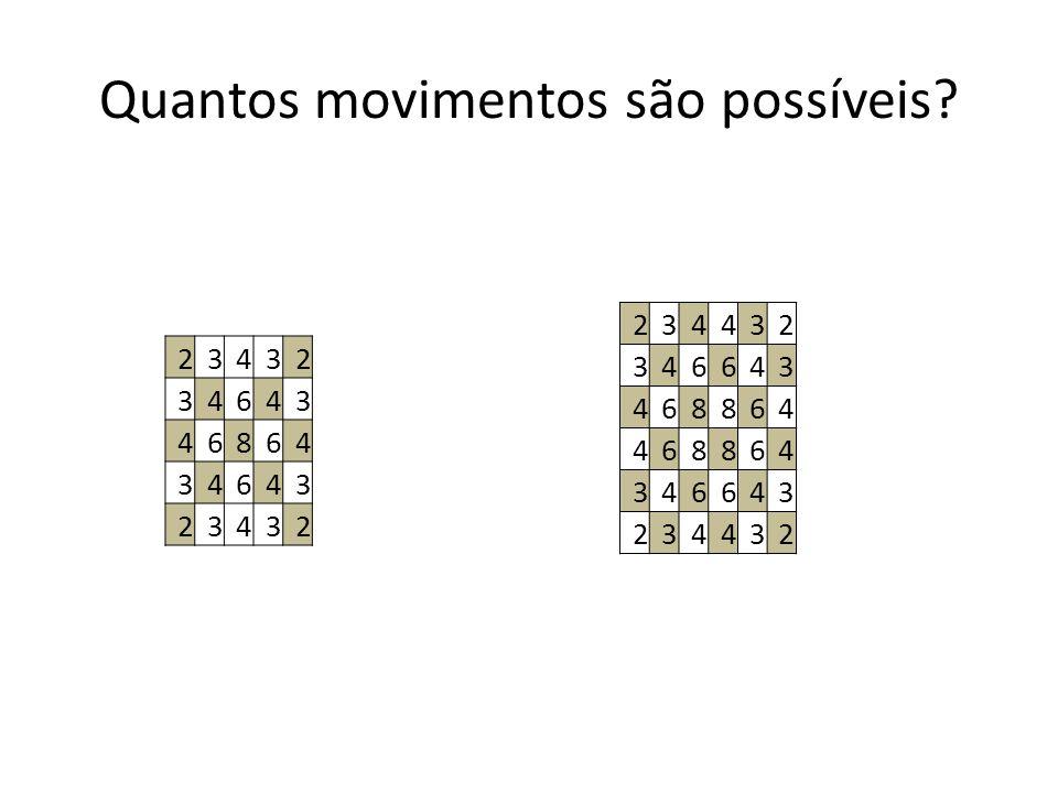 Quantos movimentos são possíveis? 23432 34643 46864 34643 23432 234432 346643 468864 468864 346643 234432