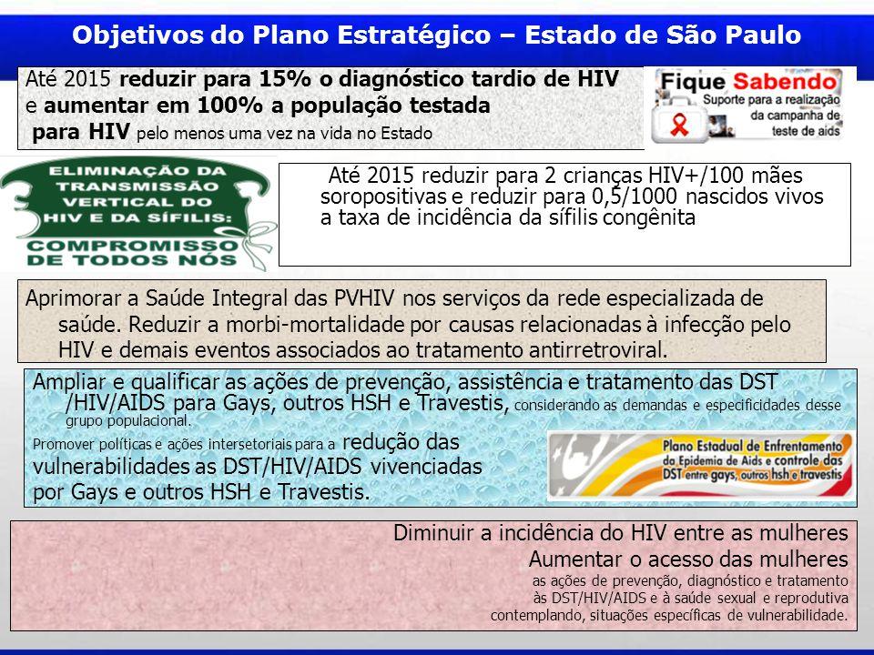 Objetivos do Plano Estratégico – Estado de São Paulo Até 2015 reduzir para 15% o diagnóstico tardio de HIV e aumentar em 100% a população testada para HIV pelo menos uma vez na vida no Estado Aprimorar a Saúde Integral das PVHIV nos serviços da rede especializada de saúde.