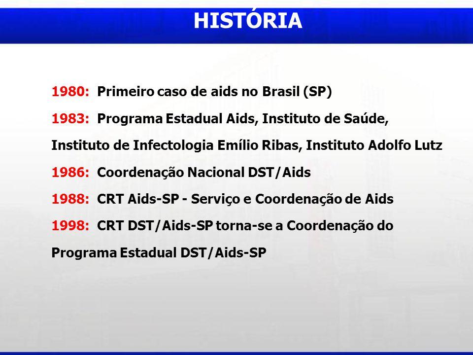 HISTÓRIA 1980: Primeiro caso de aids no Brasil (SP) 1983: Programa Estadual Aids, Instituto de Saúde, Instituto de Infectologia Emílio Ribas, Instituto Adolfo Lutz 1986: Coordenação Nacional DST/Aids 1988: CRT Aids-SP - Serviço e Coordenação de Aids 1998: CRT DST/Aids-SP torna-se a Coordenação do Programa Estadual DST/Aids-SP