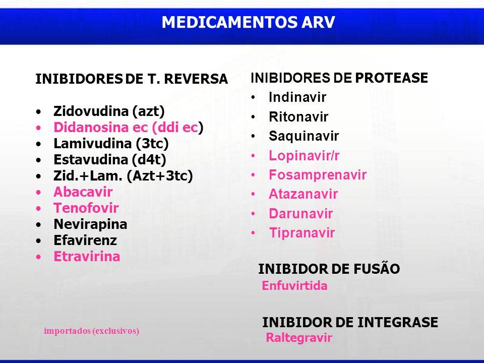 MEDICAMENTOS ARV INIBIDORES DE T. REVERSA Zidovudina (azt) Didanosina ec (ddi ec) Lamivudina (3tc) Estavudina (d4t) Zid.+Lam. (Azt+3tc) Abacavir Tenof