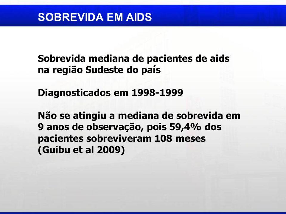 SOBREVIDA EM AIDS Sobrevida mediana de pacientes de aids na região Sudeste do país Diagnosticados em 1998-1999 Não se atingiu a mediana de sobrevida em 9 anos de observação, pois 59,4% dos pacientes sobreviveram 108 meses (Guibu et al 2009)