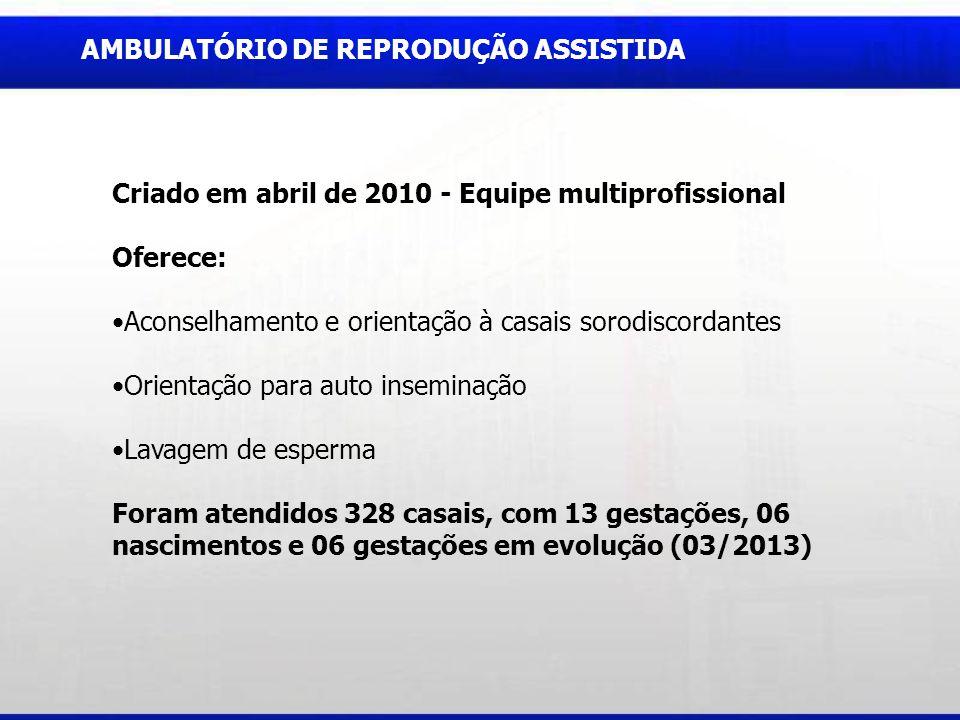 AMBULATÓRIO DE REPRODUÇÃO ASSISTIDA Criado em abril de 2010 - Equipe multiprofissional Oferece: Aconselhamento e orientação à casais sorodiscordantes