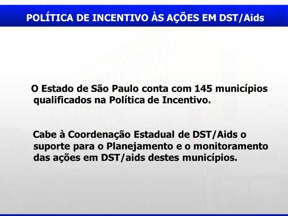 POLÍTICA DE INCENTIVO ÀS AÇÕES EM DST/Aids O Estado de São Paulo conta com 145 municípios qualificados na Política de Incentivo. Cabe à Coordenação Es