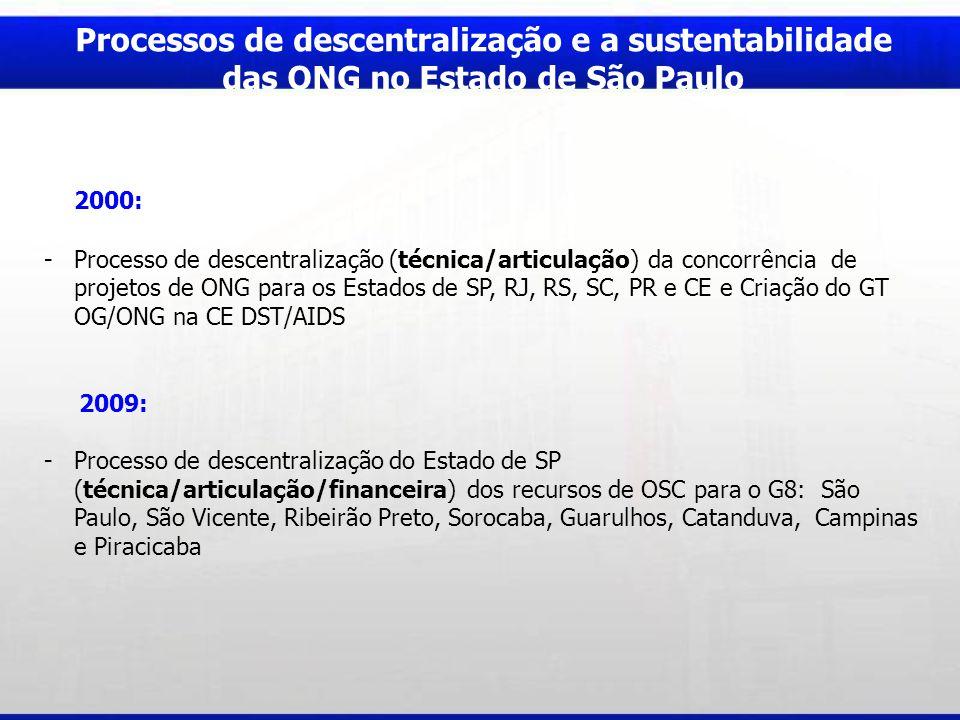 Processos de descentralização e a sustentabilidade das ONG no Estado de São Paulo 2000: -Processo de descentralização (técnica/articulação) da concorrência de projetos de ONG para os Estados de SP, RJ, RS, SC, PR e CE e Criação do GT OG/ONG na CE DST/AIDS 2009: -Processo de descentralização do Estado de SP (técnica/articulação/financeira) dos recursos de OSC para o G8: São Paulo, São Vicente, Ribeirão Preto, Sorocaba, Guarulhos, Catanduva, Campinas e Piracicaba