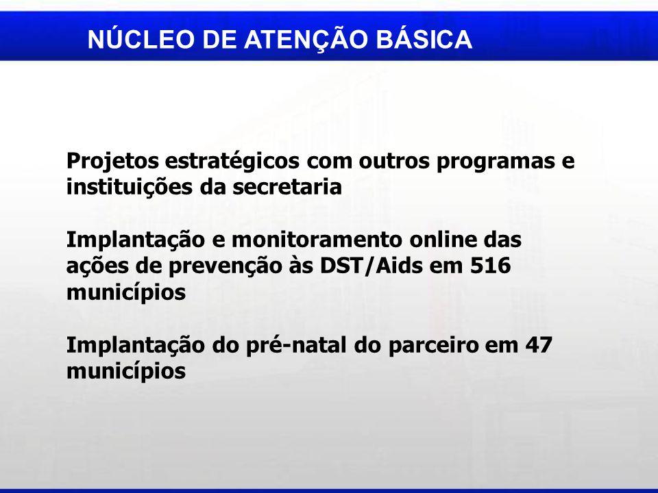 NÚCLEO DE ATENÇÃO BÁSICA Projetos estratégicos com outros programas e instituições da secretaria Implantação e monitoramento online das ações de preve