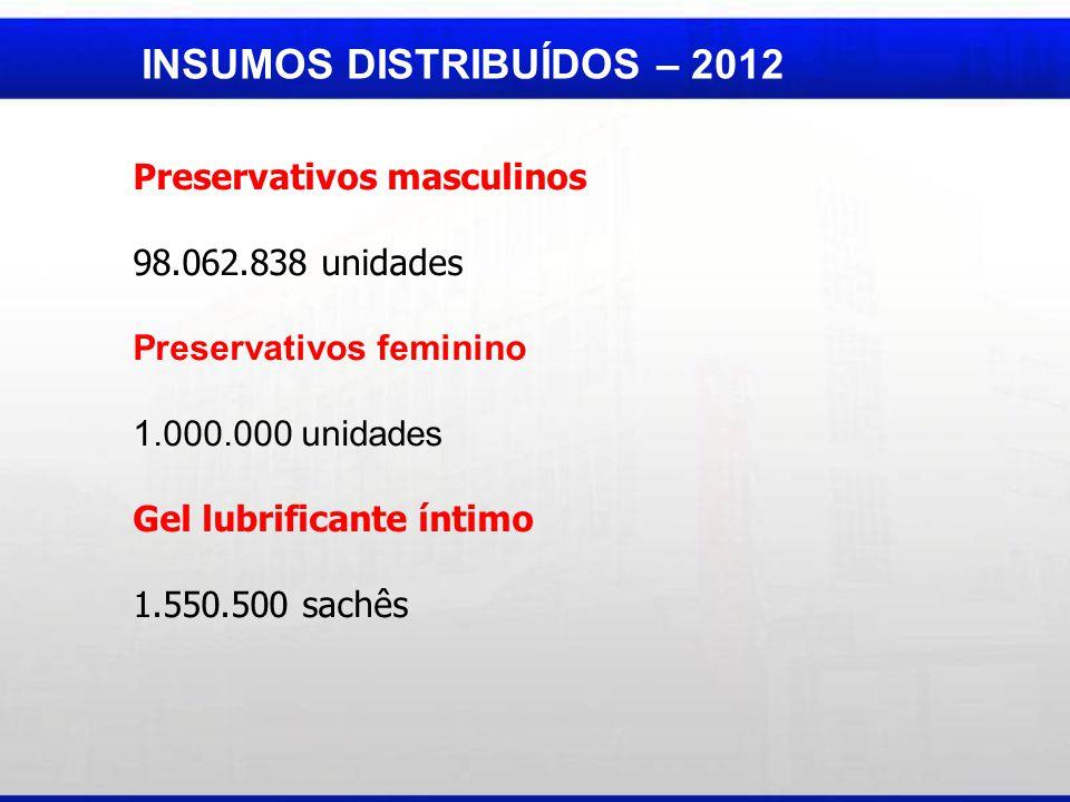 INSUMOS DISTRIBUÍDOS – 2012 Preservativos masculinos 98.062.838 unidades Preservativos feminino 1.000.000 unidades Gel lubrificante íntimo 1.550.500 s