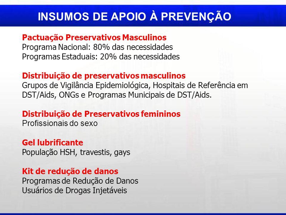 INSUMOS DE APOIO À PREVENÇÃO Pactuação Preservativos Masculinos Programa Nacional: 80% das necessidades Programas Estaduais: 20% das necessidades Distribuição de preservativos masculinos Grupos de Vigilância Epidemiológica, Hospitais de Referência em DST/Aids, ONGs e Programas Municipais de DST/Aids.