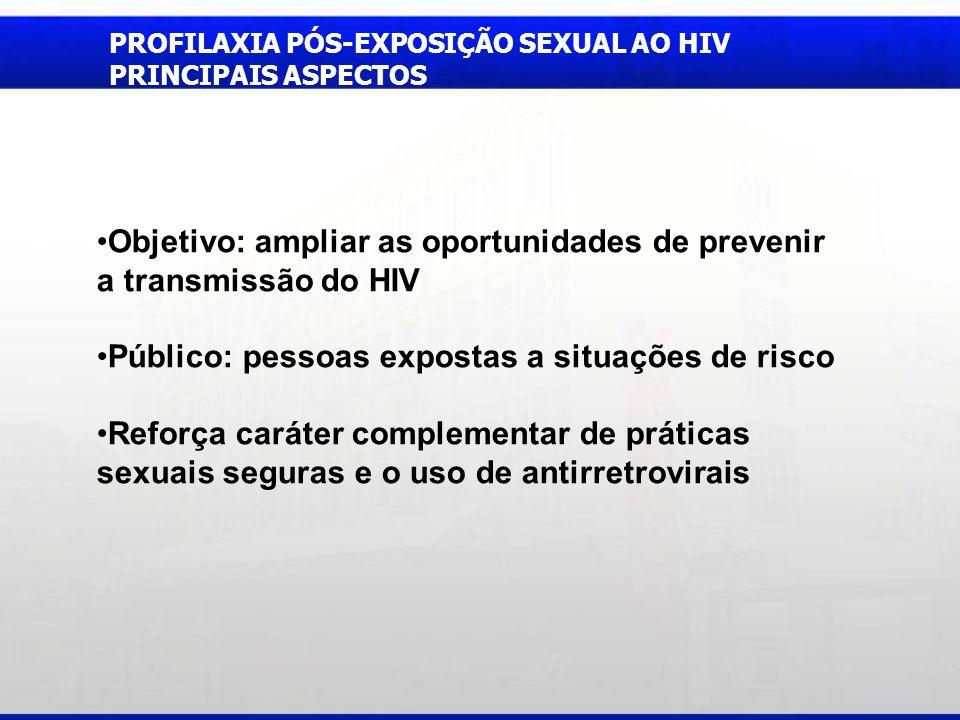 PROFILAXIA PÓS-EXPOSIÇÃO SEXUAL AO HIV PRINCIPAIS ASPECTOS Objetivo: ampliar as oportunidades de prevenir a transmissão do HIV Público: pessoas expostas a situações de risco Reforça caráter complementar de práticas sexuais seguras e o uso de antirretrovirais