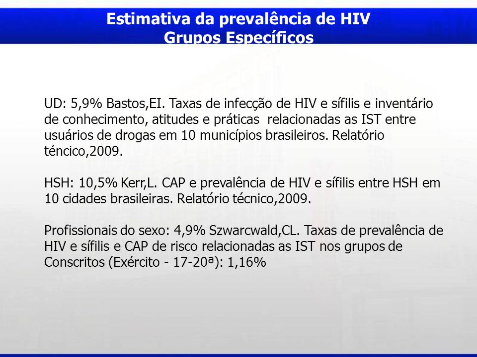 Estimativa da prevalência de HIV Grupos Específicos UD: 5,9% Bastos,EI. Taxas de infecção de HIV e sífilis e inventário de conhecimento, atitudes e pr