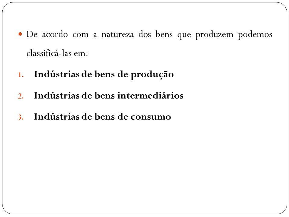 De acordo com a natureza dos bens que produzem podemos classificá-las em: 1.