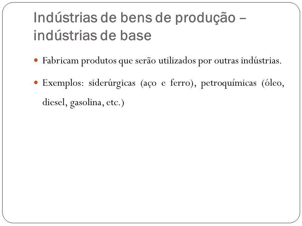 Indústrias de bens de produção – indústrias de base Fabricam produtos que serão utilizados por outras indústrias.