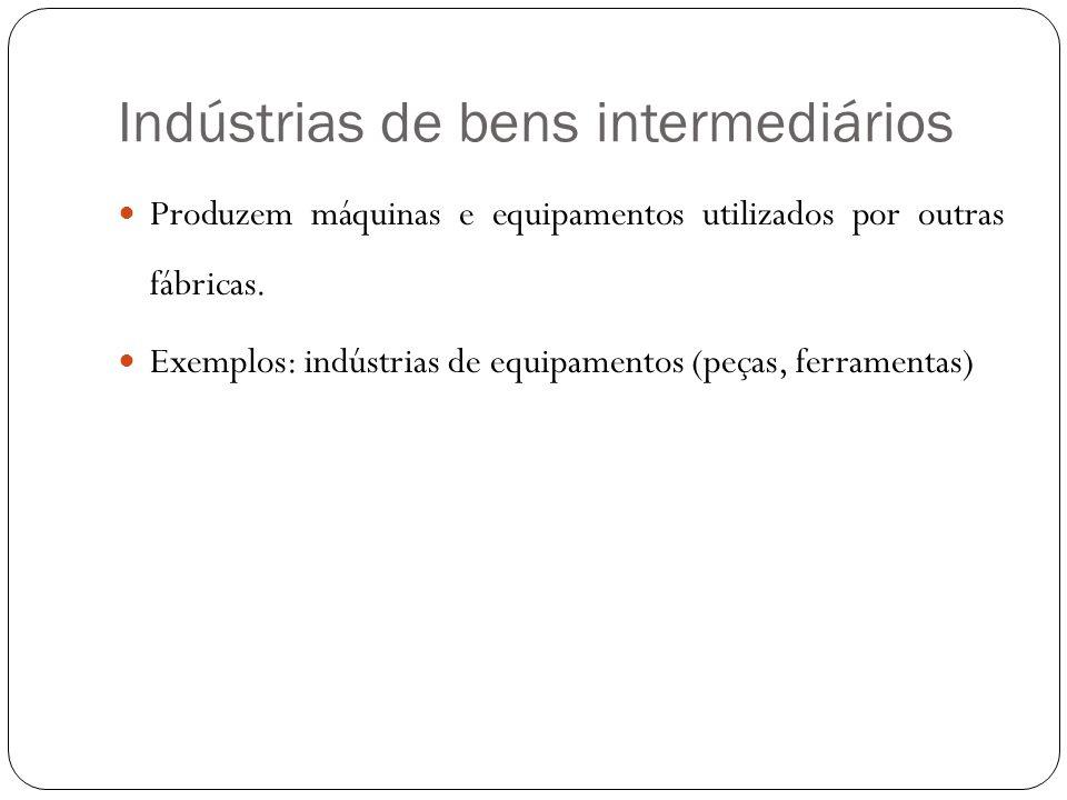 Indústrias de bens intermediários Produzem máquinas e equipamentos utilizados por outras fábricas.