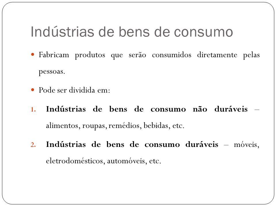 Indústrias de bens de consumo Fabricam produtos que serão consumidos diretamente pelas pessoas.