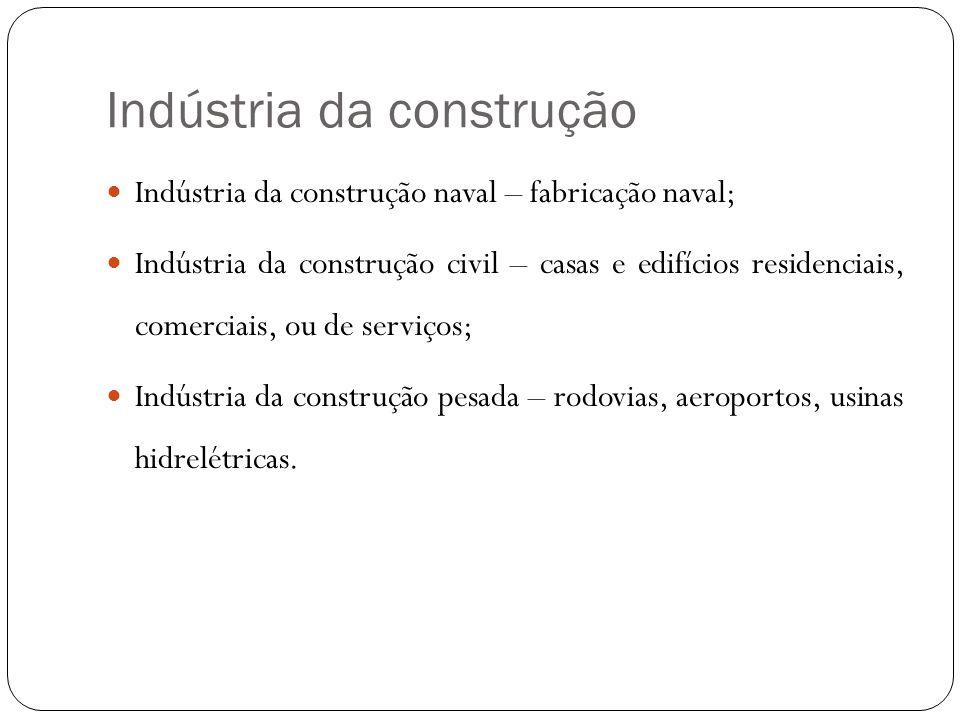 Indústria da construção Indústria da construção naval – fabricação naval; Indústria da construção civil – casas e edifícios residenciais, comerciais, ou de serviços; Indústria da construção pesada – rodovias, aeroportos, usinas hidrelétricas.