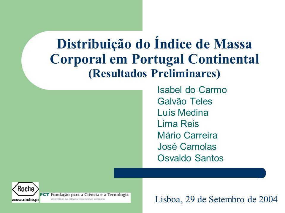 Distribuição do Índice de Massa Corporal em Portugal Continental (Resultados Preliminares) Isabel do Carmo Galvão Teles Luís Medina Lima Reis Mário Ca