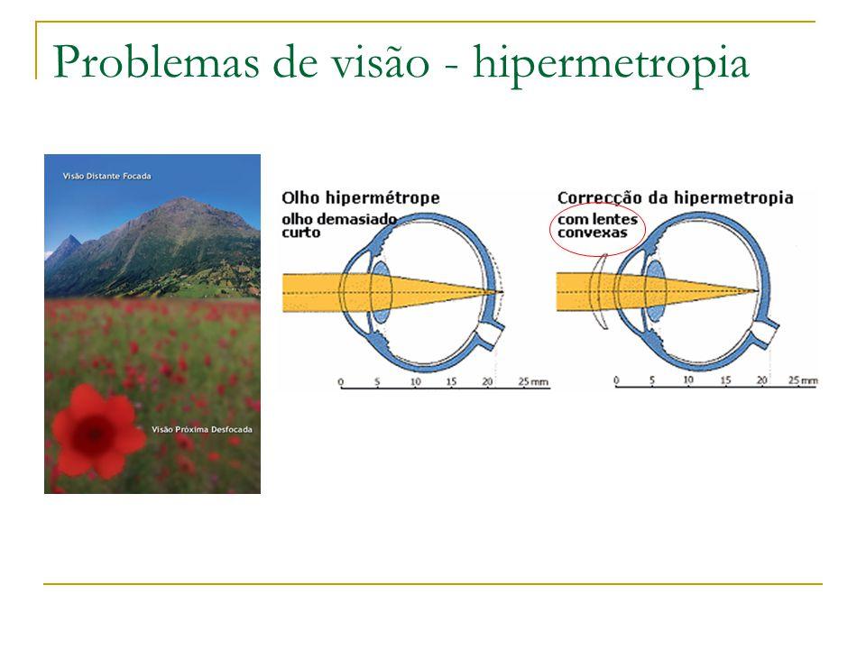 Problemas de visão - hipermetropia