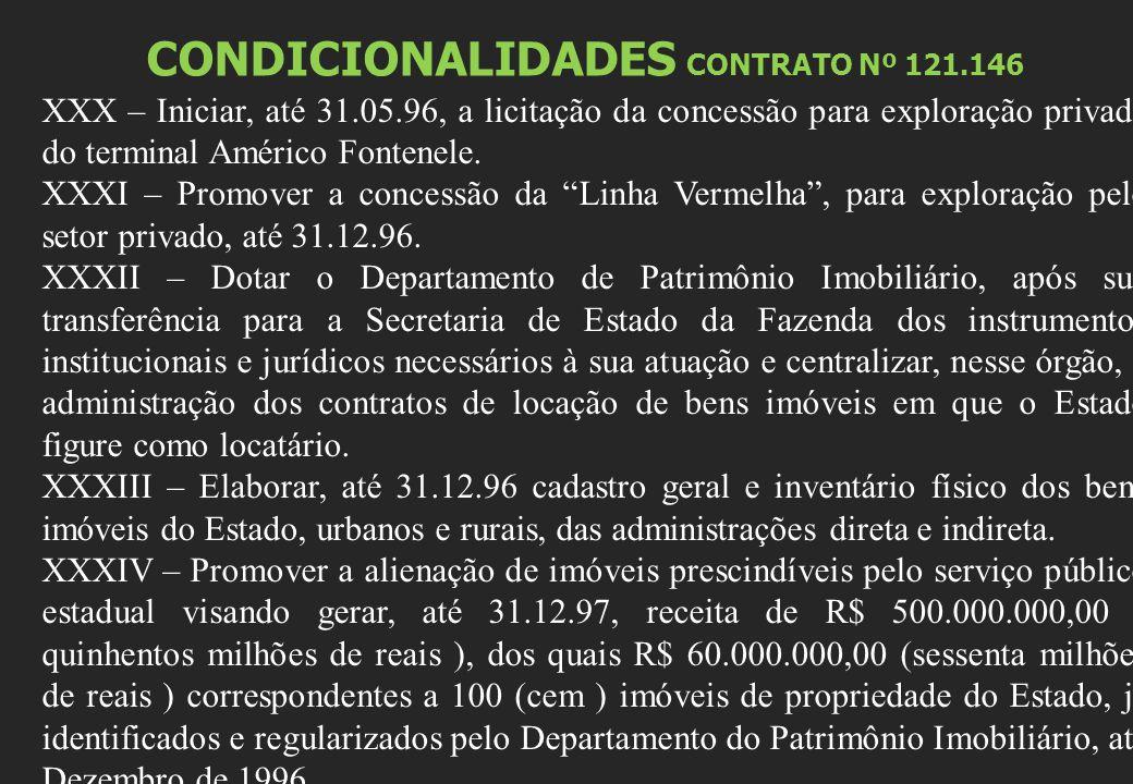 CONDICIONALIDADES CONTRATO Nº 121.146 XXX – Iniciar, até 31.05.96, a licitação da concessão para exploração privada do terminal Américo Fontenele.
