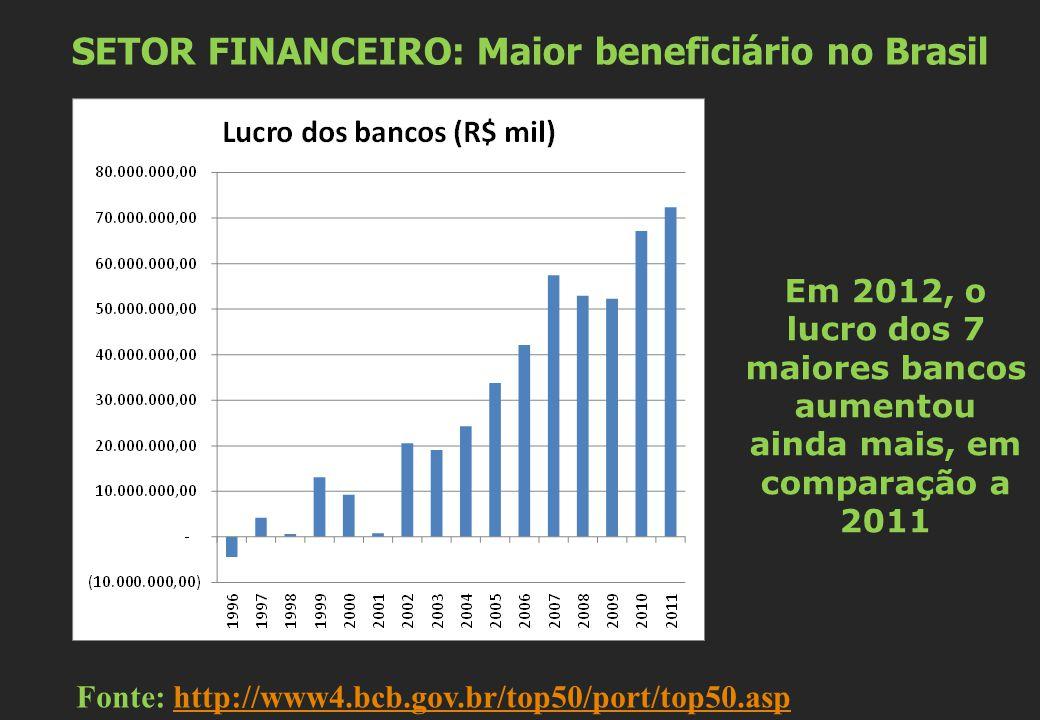 CONDICIONALIDADES CONTRATO Nº 121.146 XIX – Privatizar, até 31/08/96, a Companhia de Eletricidade do Rio de Janeiro( CERJ).
