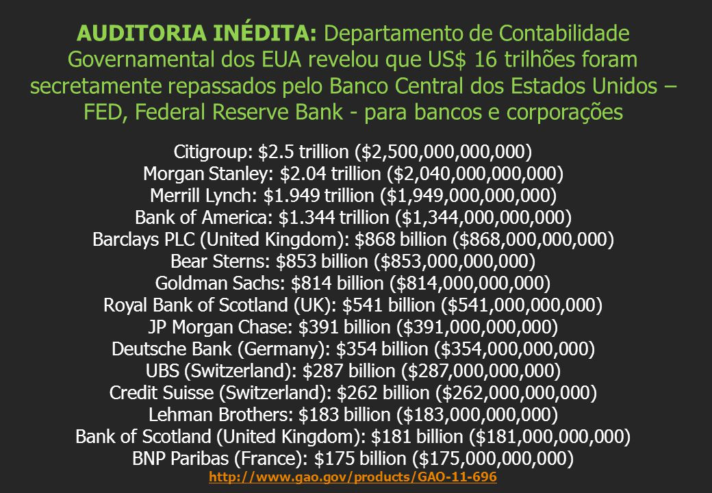 AUDITORIA INÉDITA: Departamento de Contabilidade Governamental dos EUA revelou que US$ 16 trilhões foram secretamente repassados pelo Banco Central dos Estados Unidos – FED, Federal Reserve Bank - para bancos e corporações Citigroup: $2.5 trillion ($2,500,000,000,000) Morgan Stanley: $2.04 trillion ($2,040,000,000,000) Merrill Lynch: $1.949 trillion ($1,949,000,000,000) Bank of America: $1.344 trillion ($1,344,000,000,000) Barclays PLC (United Kingdom): $868 billion ($868,000,000,000) Bear Sterns: $853 billion ($853,000,000,000) Goldman Sachs: $814 billion ($814,000,000,000) Royal Bank of Scotland (UK): $541 billion ($541,000,000,000) JP Morgan Chase: $391 billion ($391,000,000,000) Deutsche Bank (Germany): $354 billion ($354,000,000,000) UBS (Switzerland): $287 billion ($287,000,000,000) Credit Suisse (Switzerland): $262 billion ($262,000,000,000) Lehman Brothers: $183 billion ($183,000,000,000) Bank of Scotland (United Kingdom): $181 billion ($181,000,000,000) BNP Paribas (France): $175 billion ($175,000,000,000) http://www.gao.gov/products/GAO-11-696