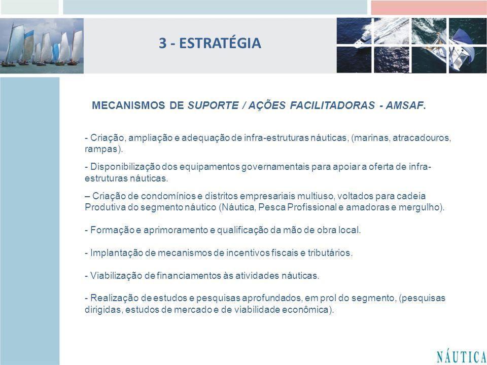 - Criação, ampliação e adequação de infra-estruturas náuticas, (marinas, atracadouros, rampas). - Disponibilização dos equipamentos governamentais par