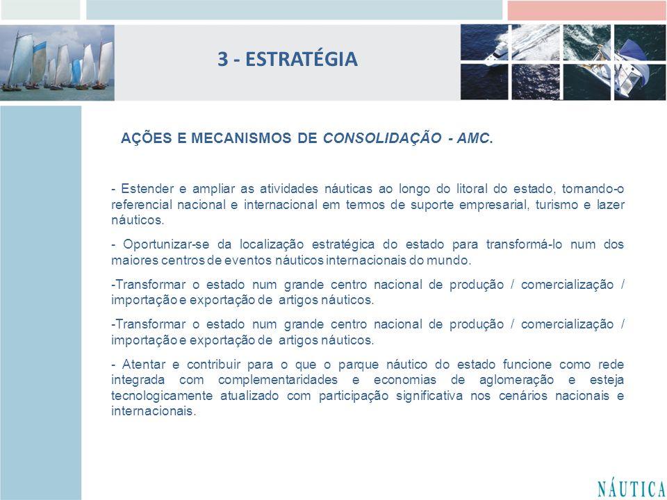 - Estender e ampliar as atividades náuticas ao longo do litoral do estado, tornando-o referencial nacional e internacional em termos de suporte empres