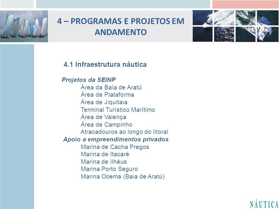 4 – PROGRAMAS E PROJETOS EM ANDAMENTO 4.1 Infraestrutura náutica Projetos da SEINP Àrea da Baía de Aratú Área de Plataforma Área de Jiquitaia Terminal