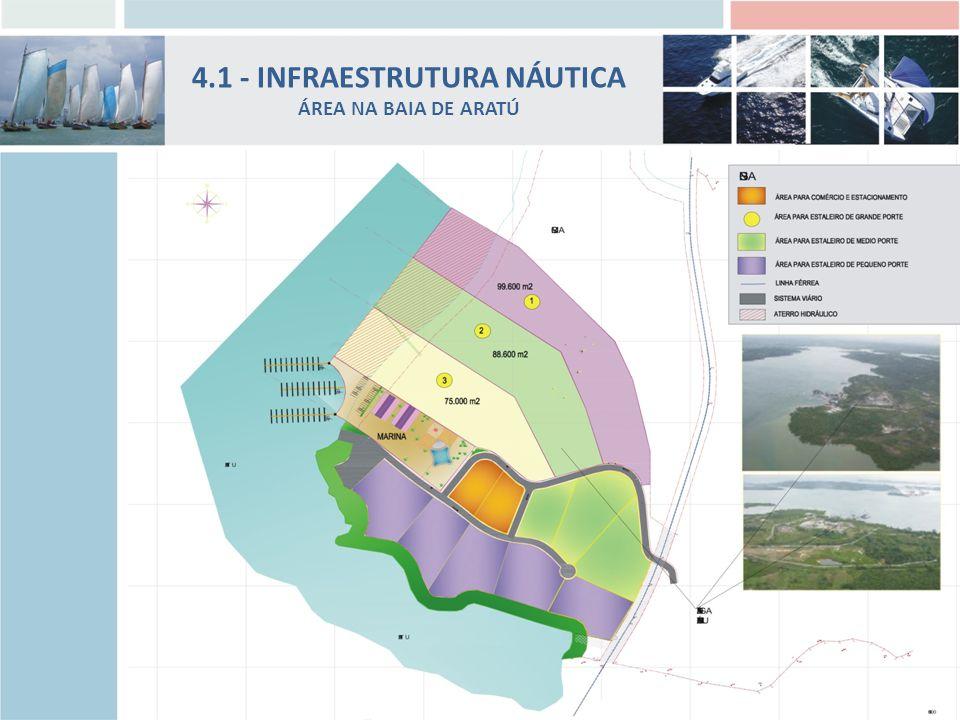 4.1 - INFRAESTRUTURA NÁUTICA ÁREA NA BAIA DE ARATÚ