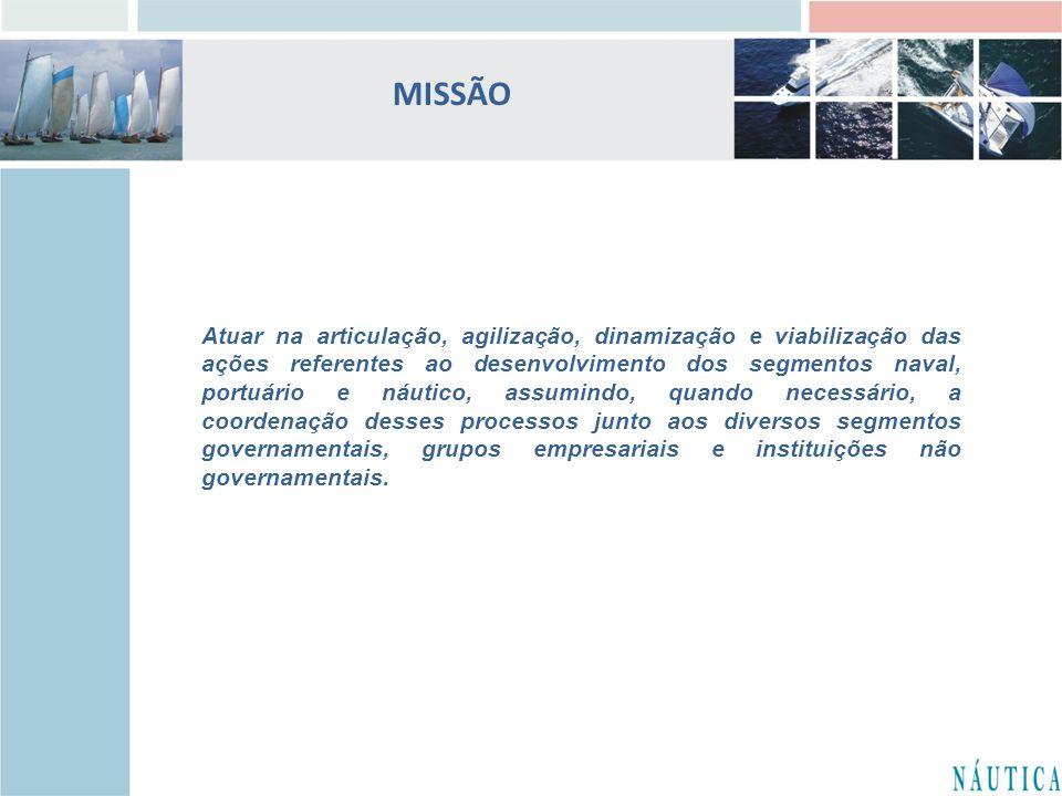 MISSÃO Atuar na articulação, agilização, dinamização e viabilização das ações referentes ao desenvolvimento dos segmentos naval, portuário e náutico,